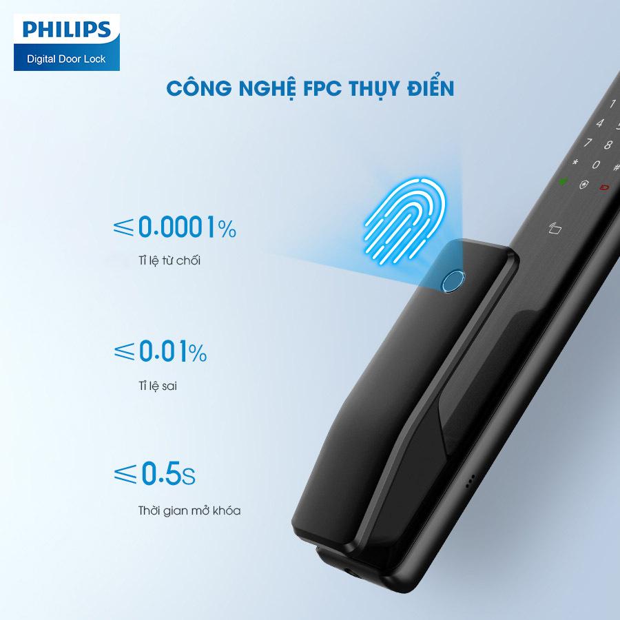 Khóa cửa vân tay Philips Alpha